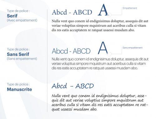 Typographie : quel message pour votre activité ?