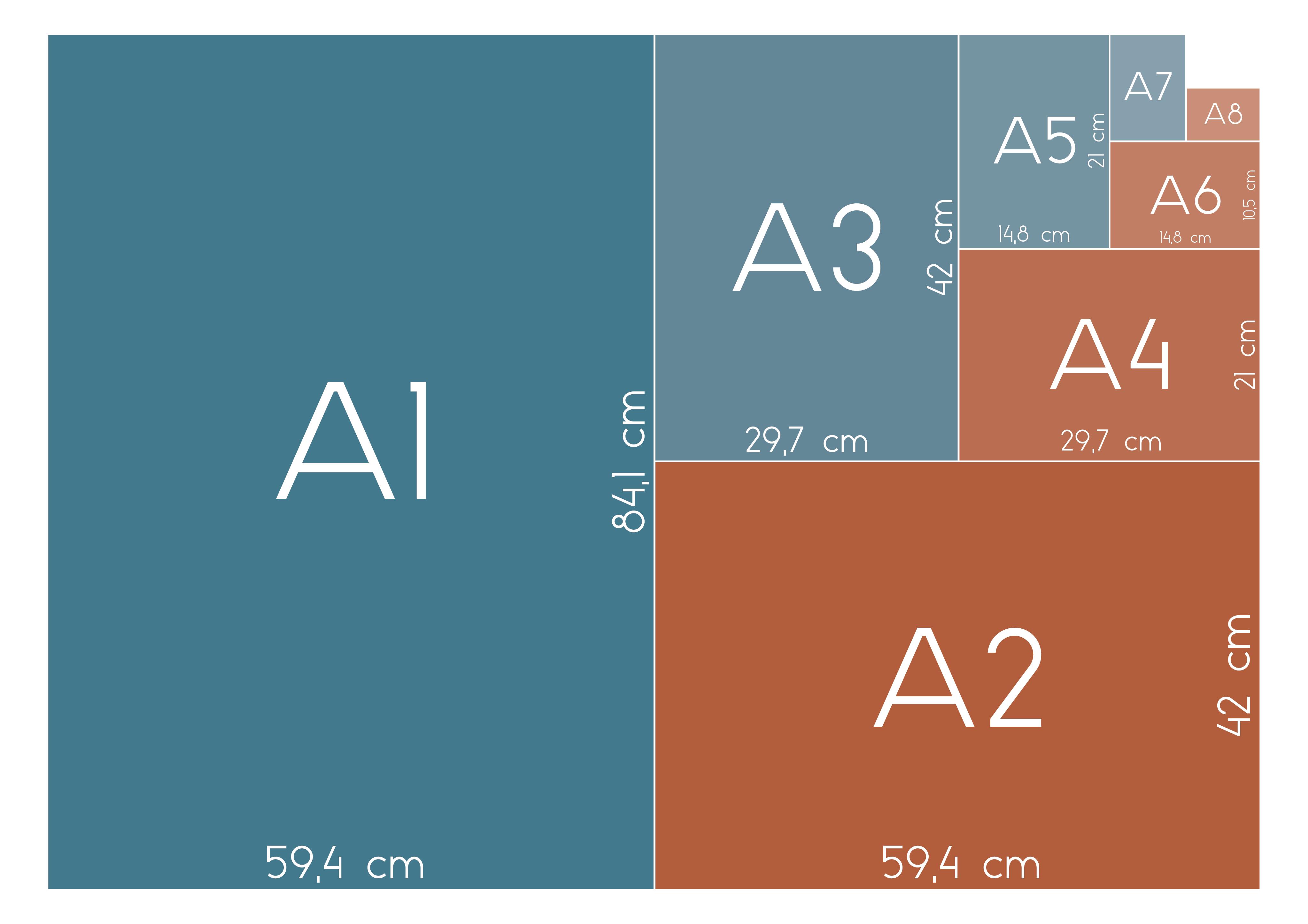 Exemples de format